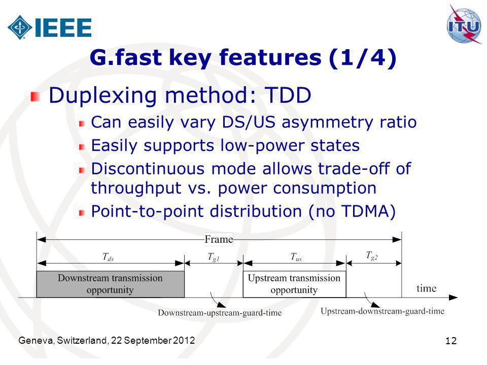 G.fast key features (1/4) Duplexing method: TDD