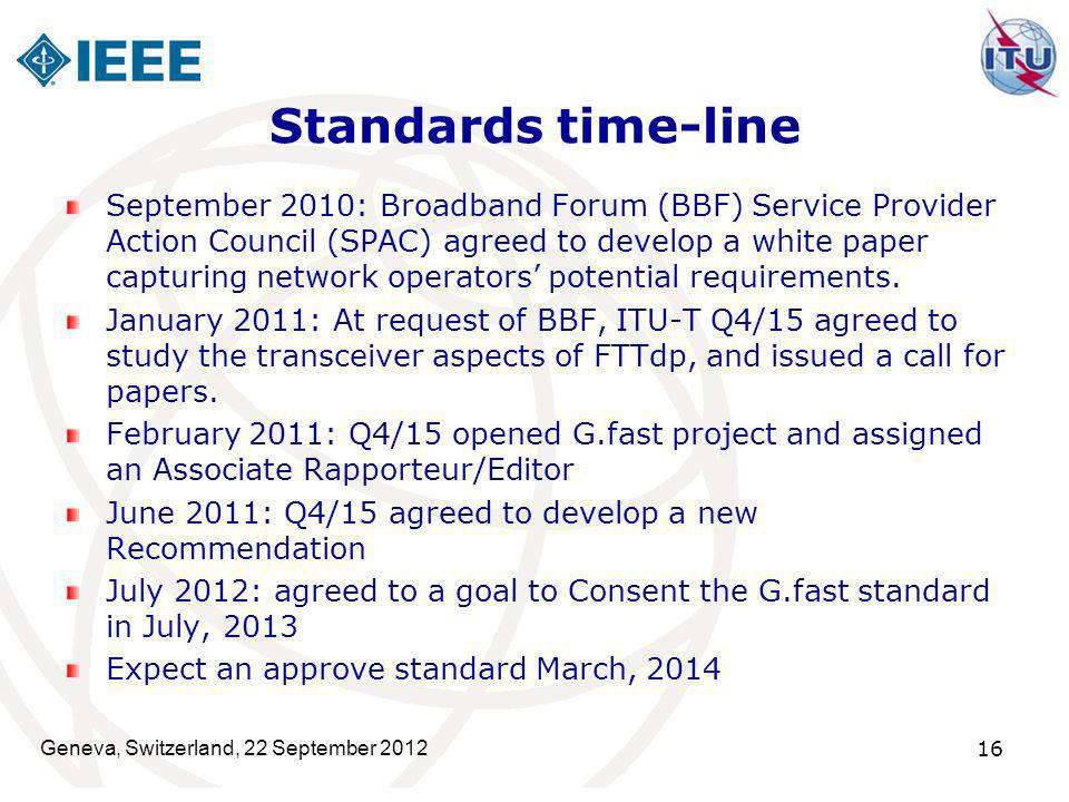 Standards time-line