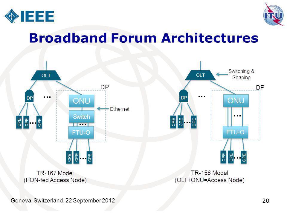 Broadband Forum Architectures