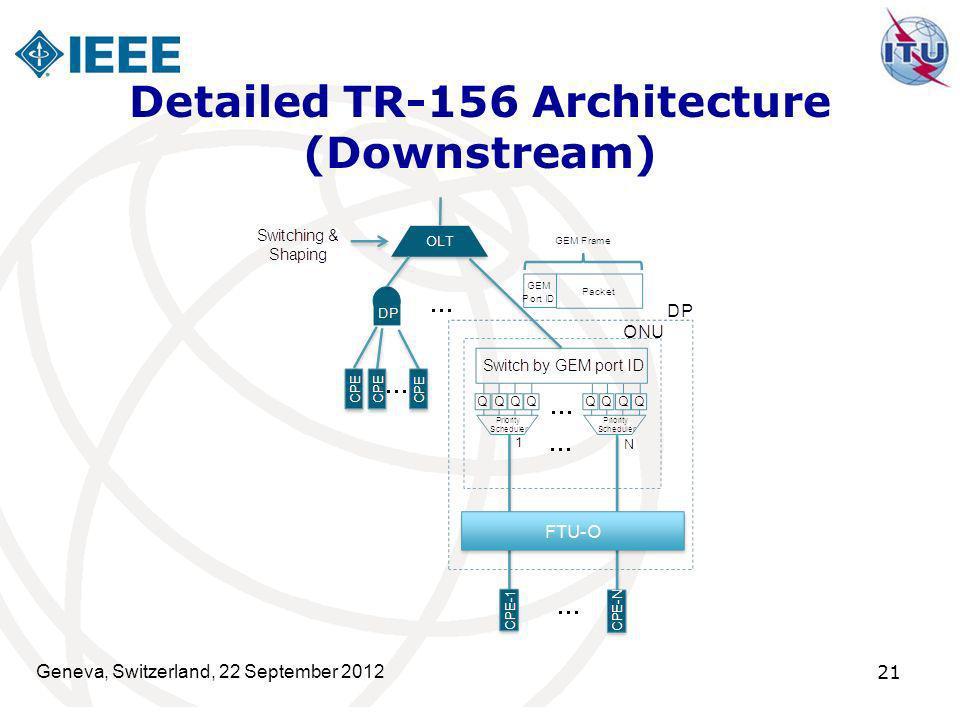 Detailed TR-156 Architecture (Downstream)