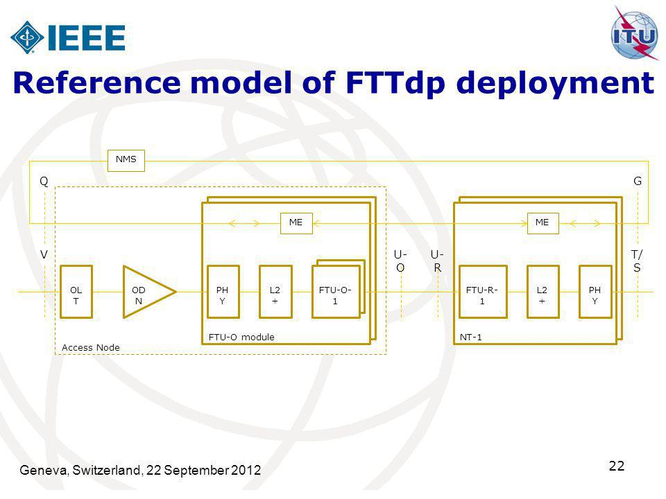 Reference model of FTTdp deployment