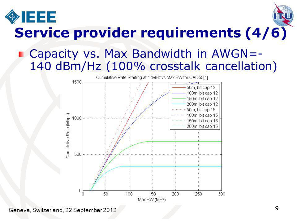 Service provider requirements (4/6)