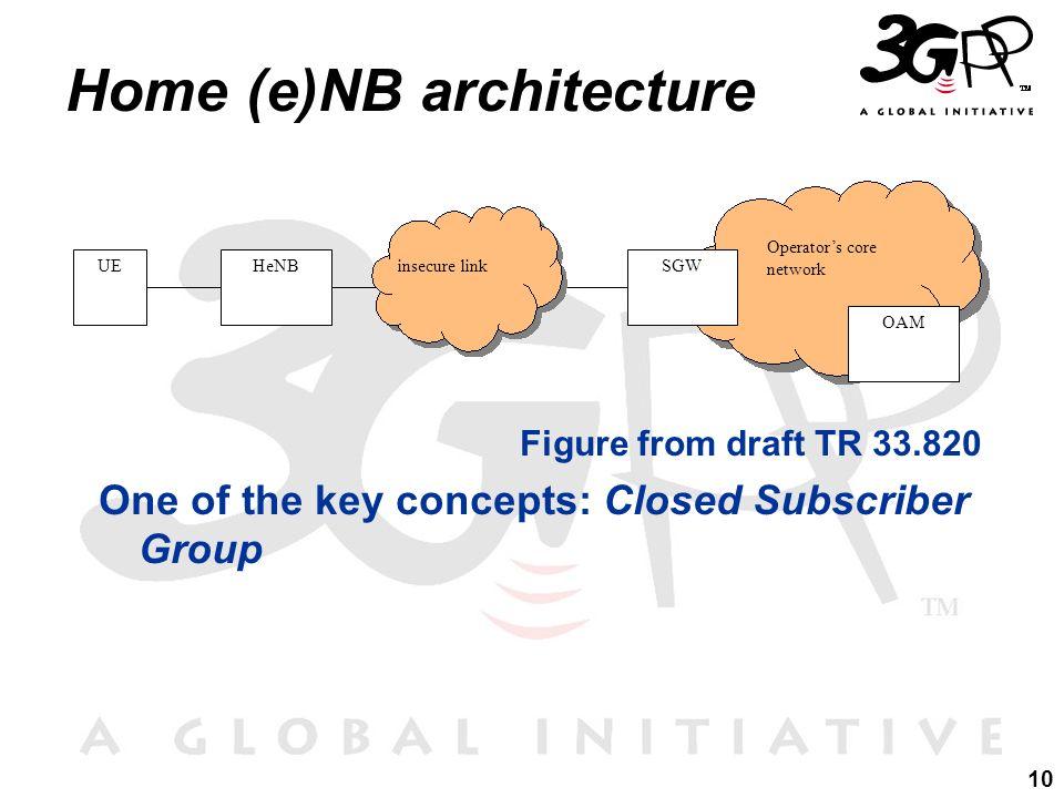 Home (e)NB architecture