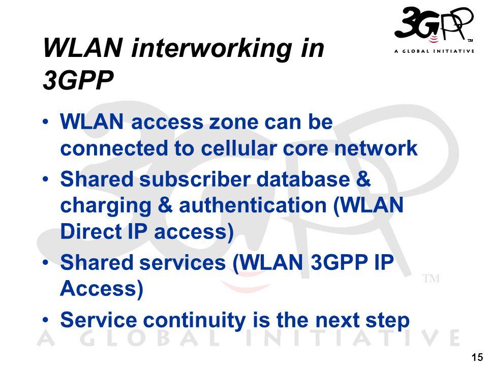WLAN interworking in 3GPP