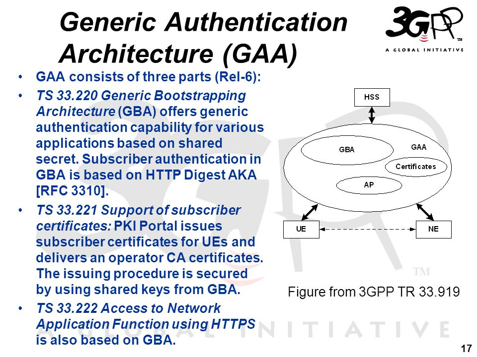 Generic Authentication Architecture (GAA)