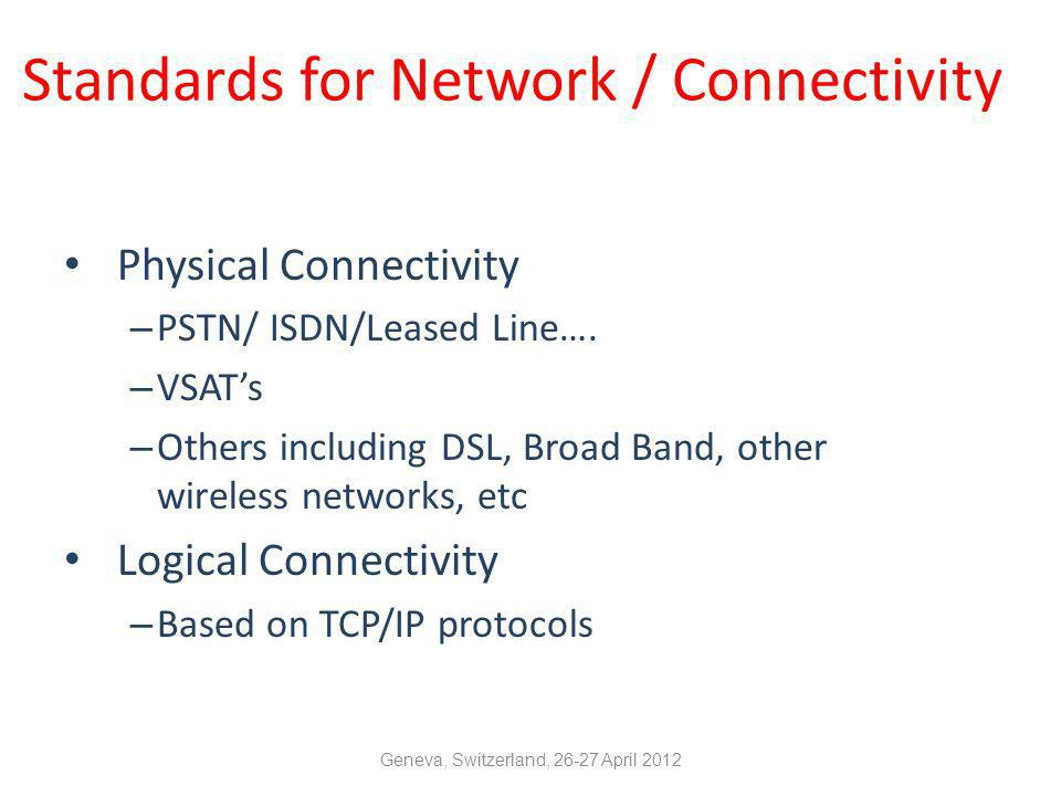 Standards for Network / Connectivity