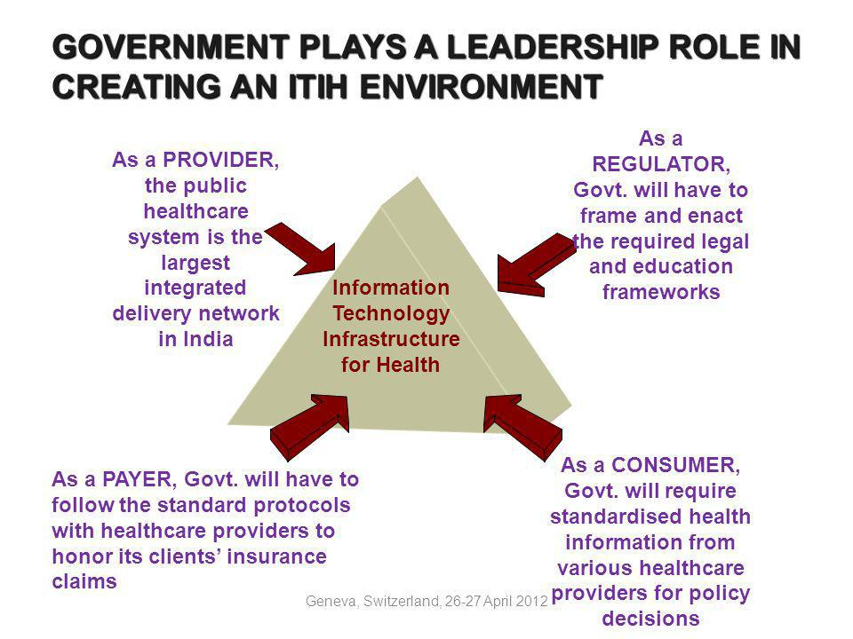 Information Technology Infrastructure for Health