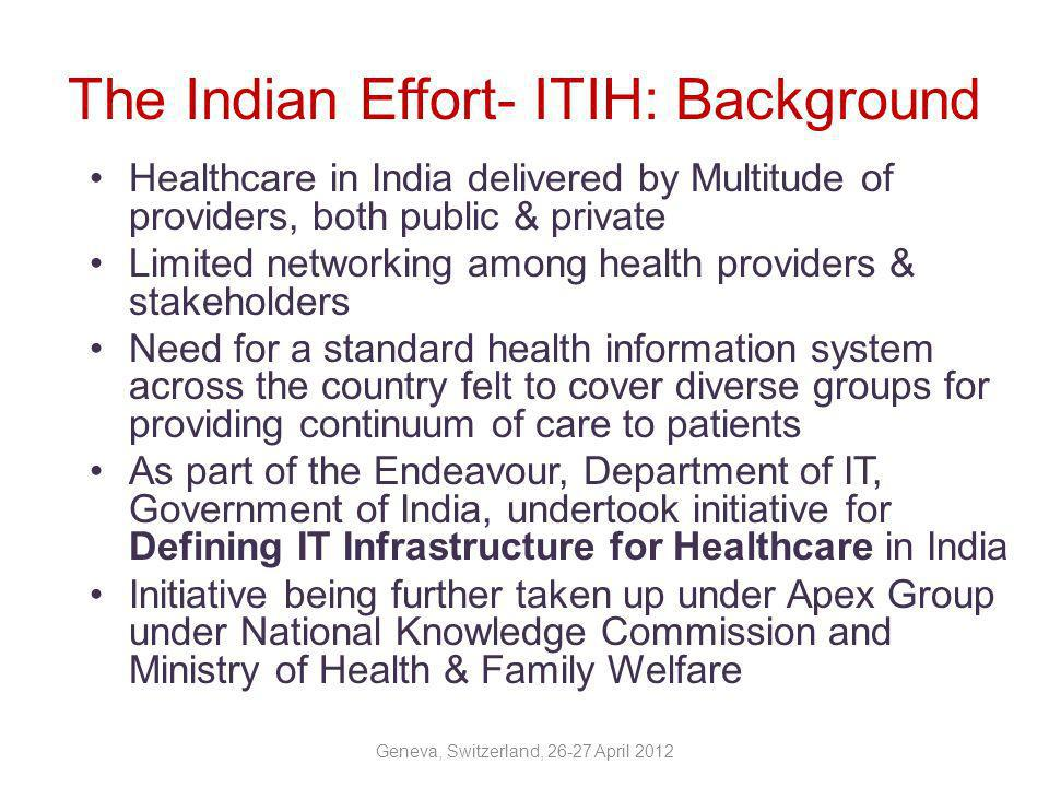 The Indian Effort- ITIH: Background