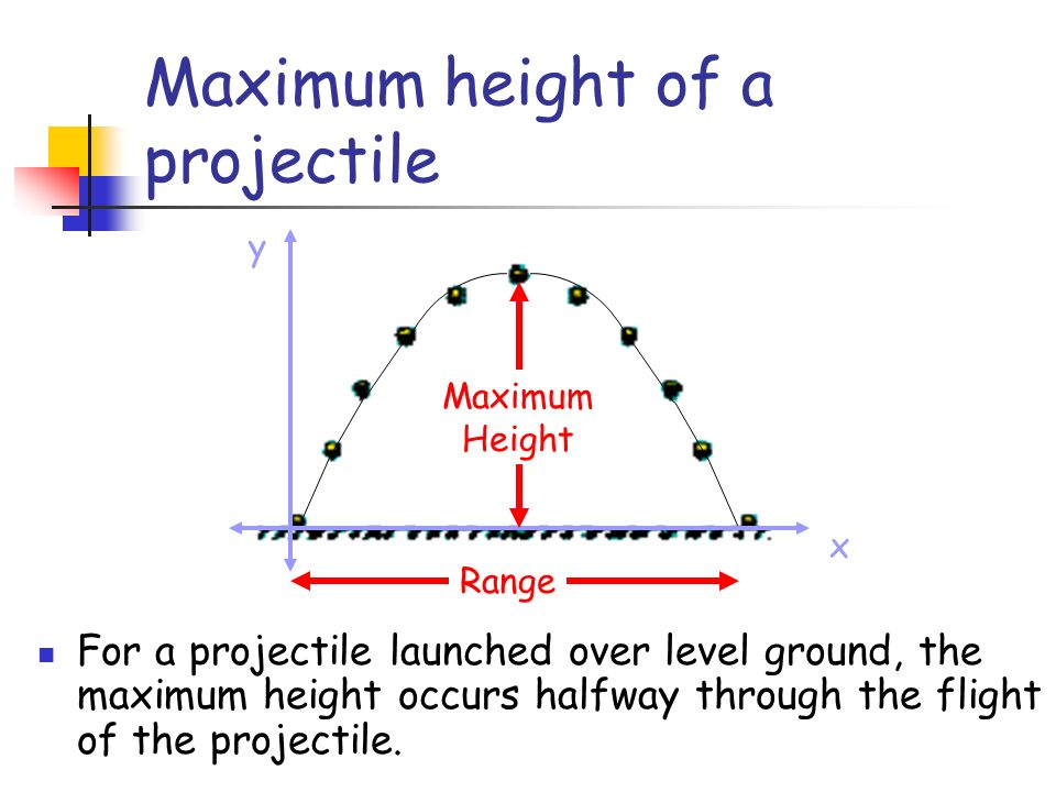 how to find the maximum height of an equation