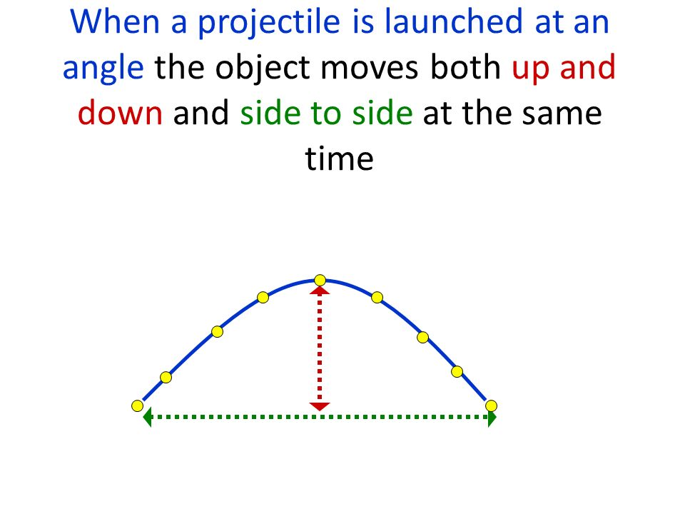 When a projectile is launched at an angle the object moves both up and down and side to side at the same time