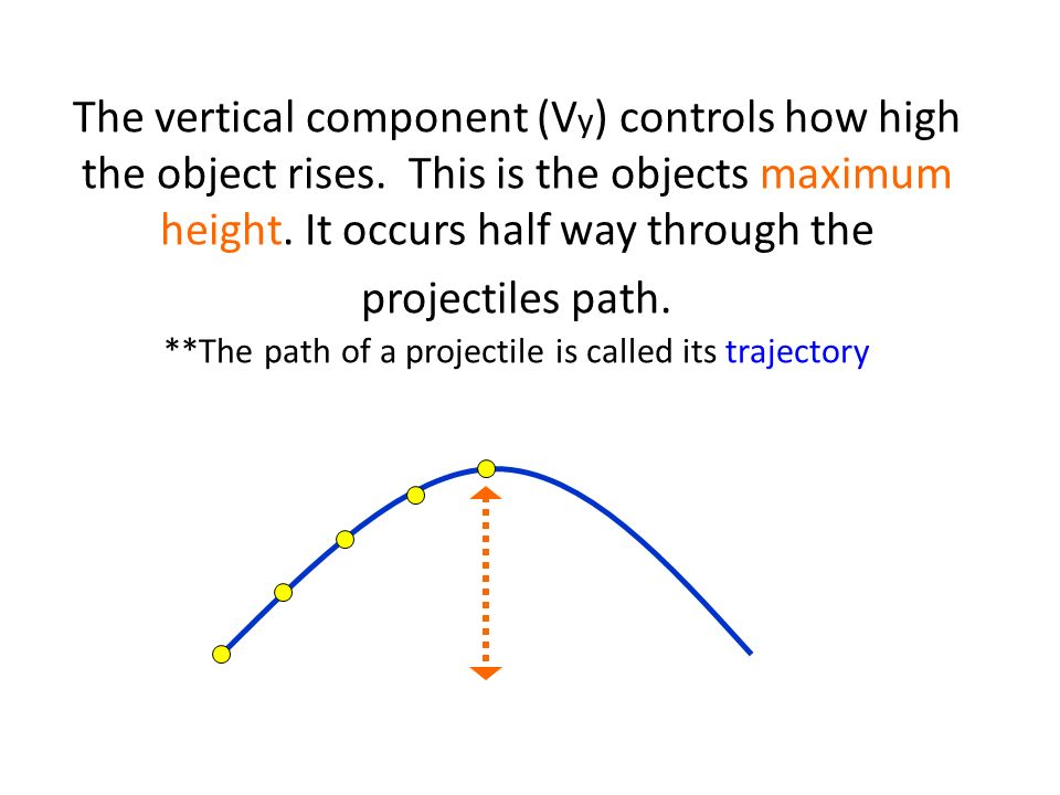 The vertical component (Vy) controls how high the object rises