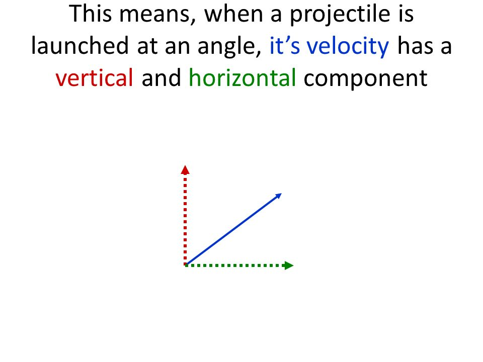 This means, when a projectile is launched at an angle, it's velocity has a vertical and horizontal component