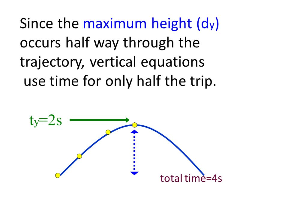 Since the maximum height (dy) occurs half way through the trajectory, vertical equations use time for only half the trip. total time=4s