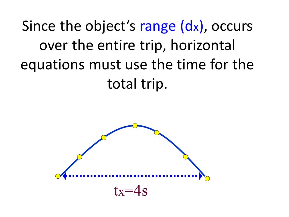 Since the object's range (dx), occurs over the entire trip, horizontal equations must use the time for the total trip.