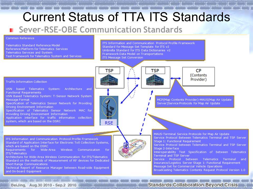 Current Status of TTA ITS Standards