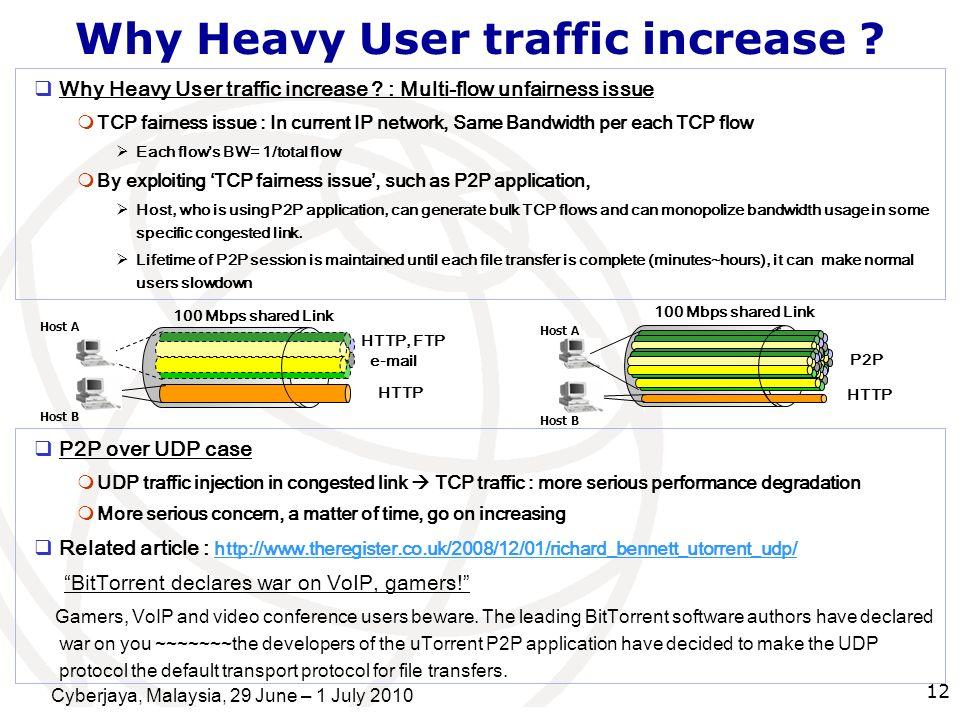 Why Heavy User traffic increase
