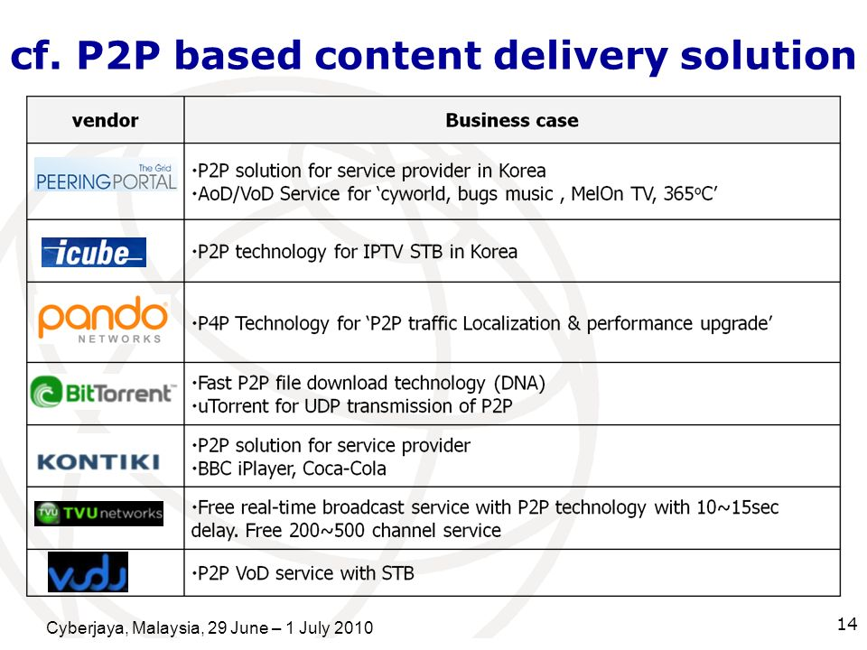 cf. P2P based content delivery solution