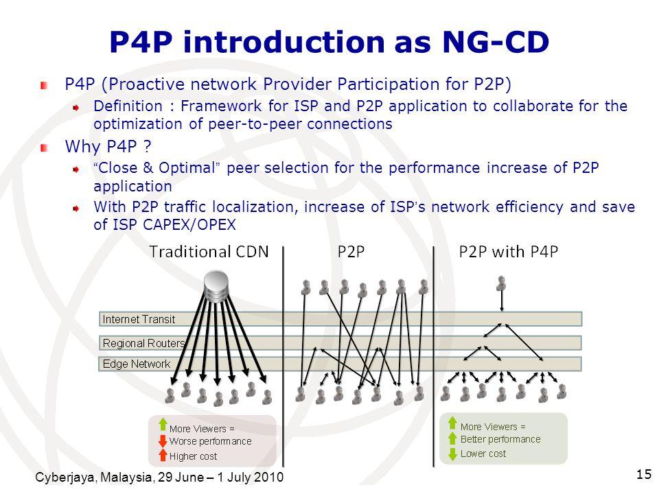 P4P introduction as NG-CD