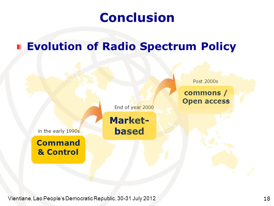 Conclusion Evolution of Radio Spectrum Policy Market-based