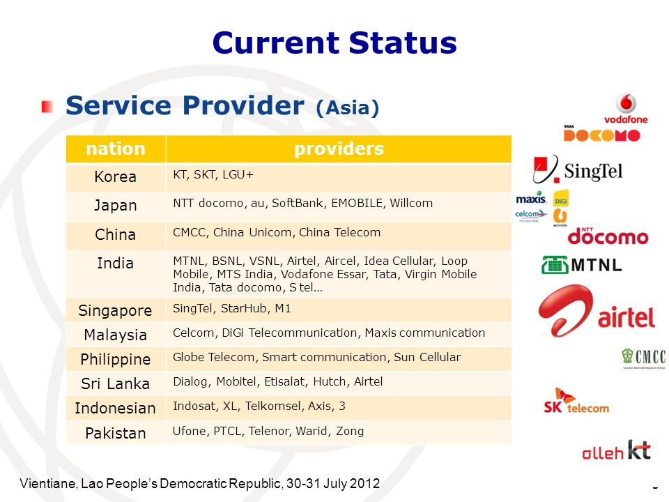 Current Status Service Provider (Asia) nation providers Korea Japan