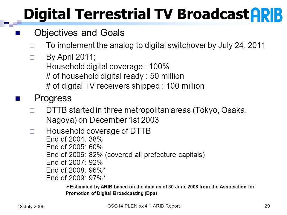 Digital Terrestrial TV Broadcast