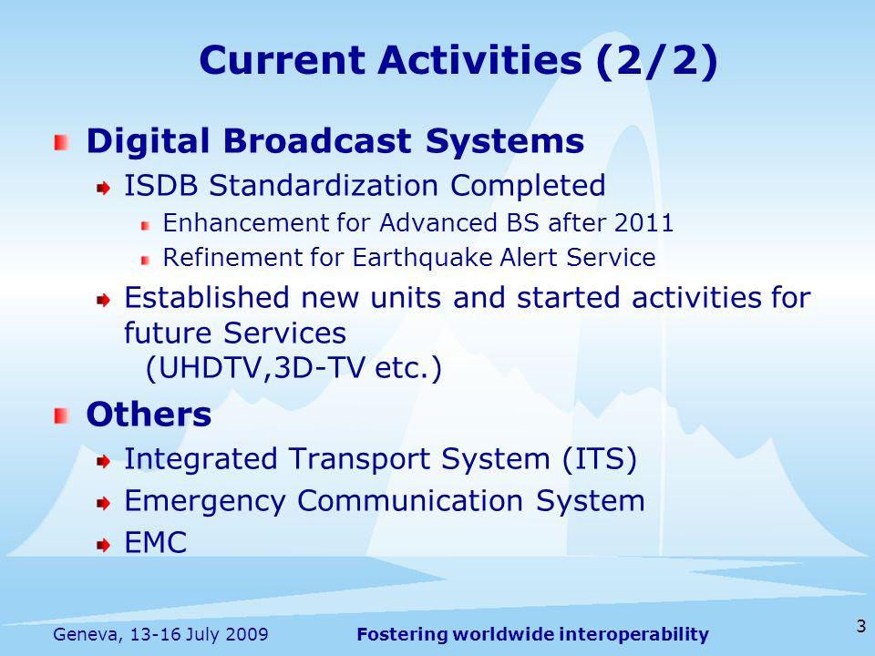 Current Activities (2/2)