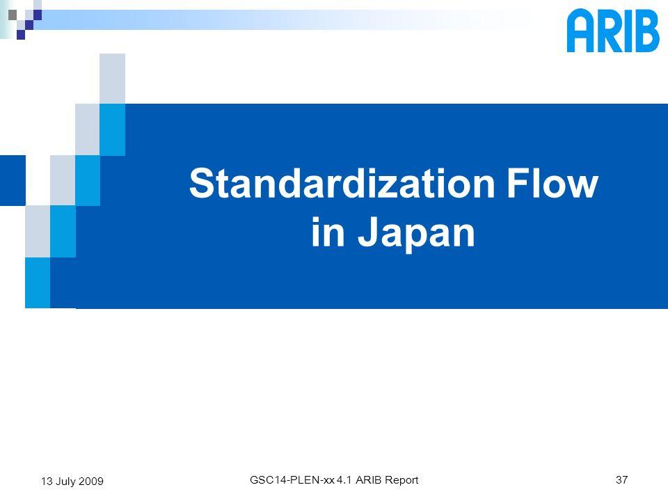 Standardization Flow in Japan