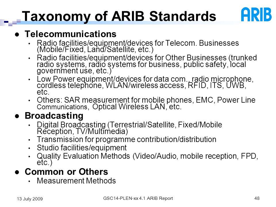Taxonomy of ARIB Standards