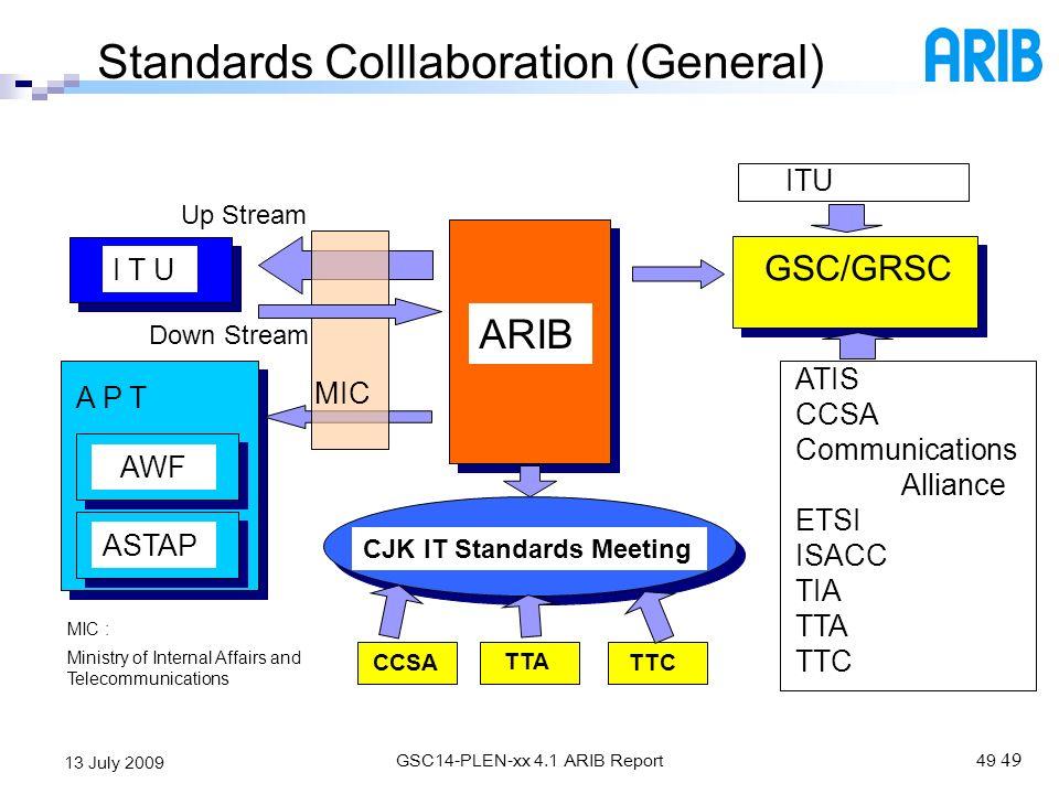 Standards Colllaboration (General)