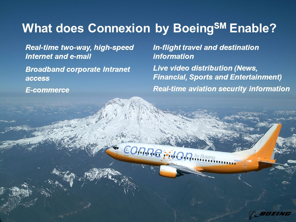 What does Connexion by BoeingSM Enable