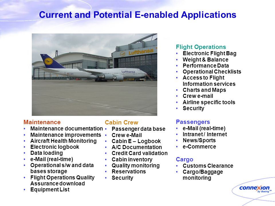 Current and Potential E-enabled Applications