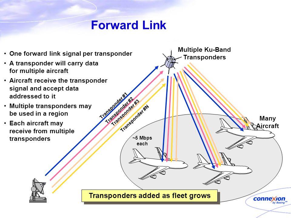 Transponders added as fleet grows