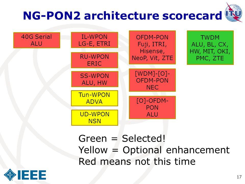 NG-PON2 architecture scorecard