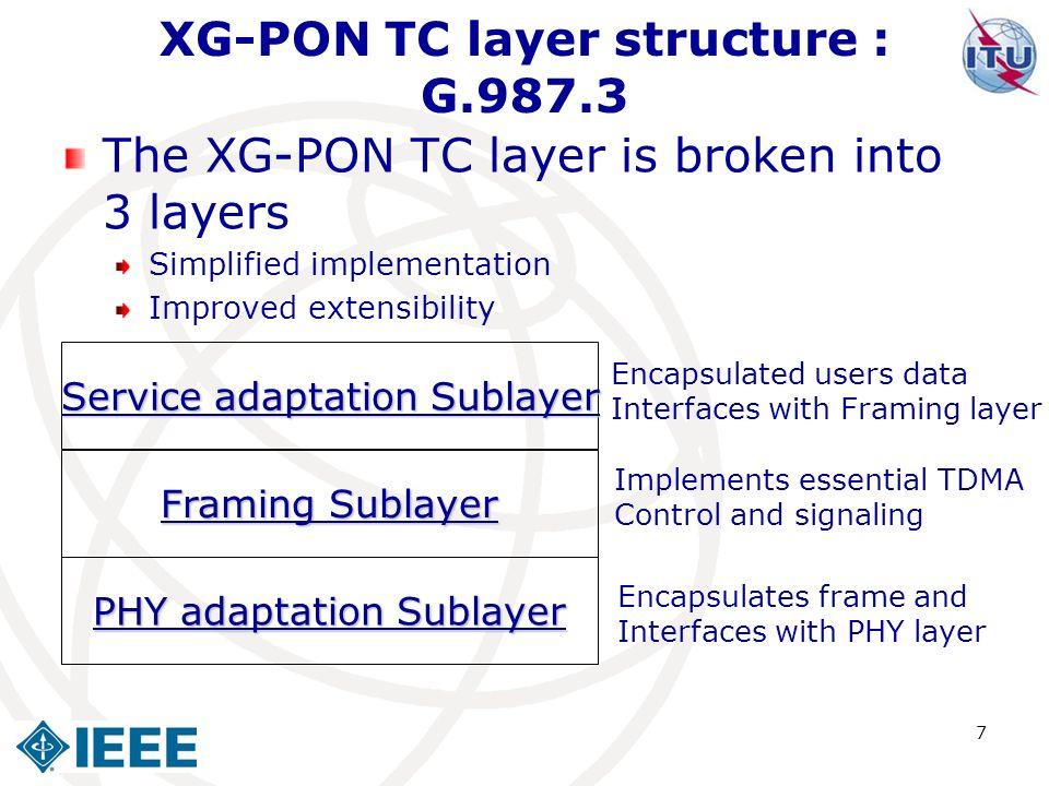 XG-PON TC layer structure : G.987.3
