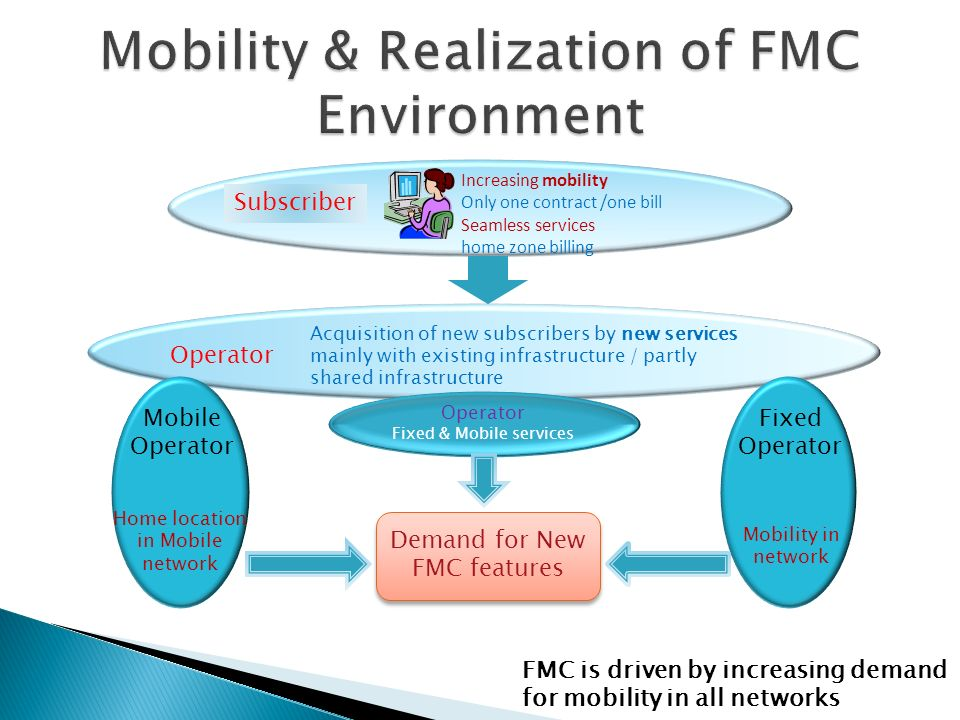Mobility & Realization of FMC Environment