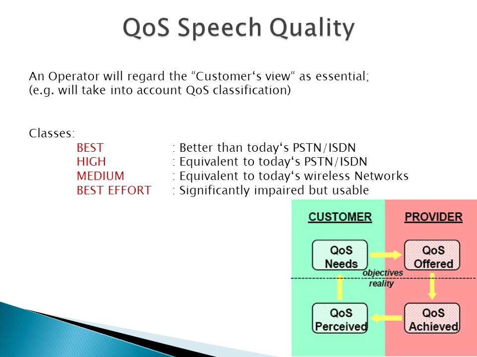 QoS Speech Quality An Operator will regard the Customer's view as essential; (e.g. will take into account QoS classification)