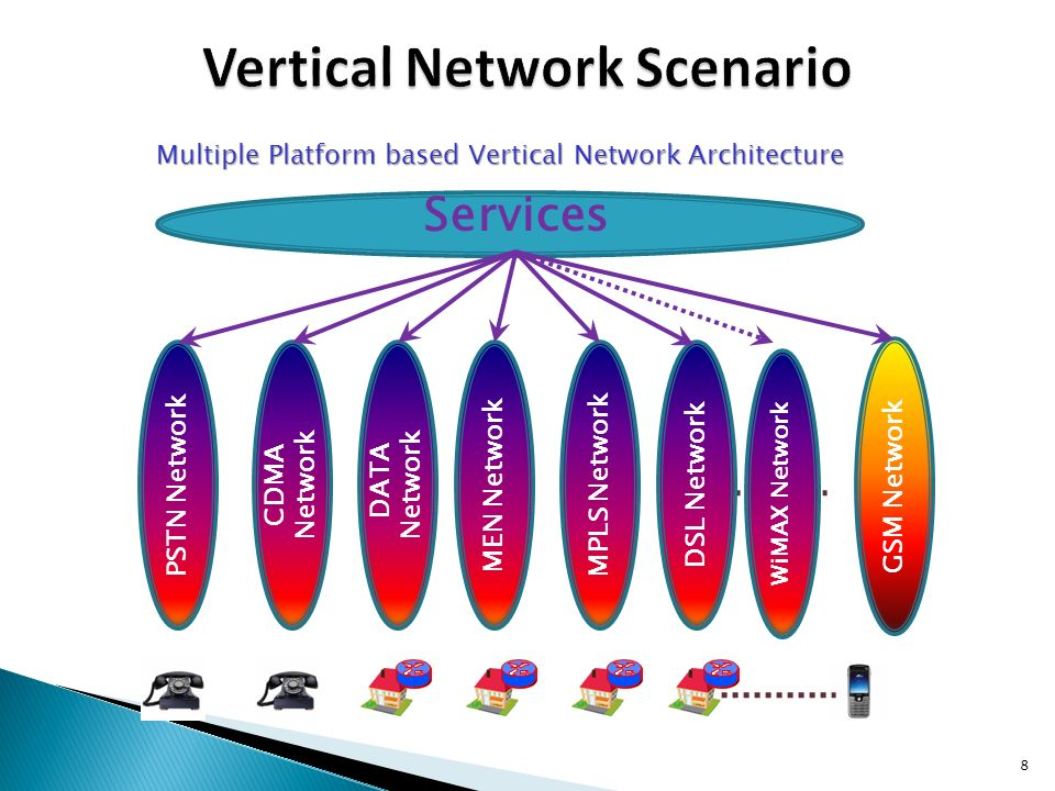 Vertical Network Scenario