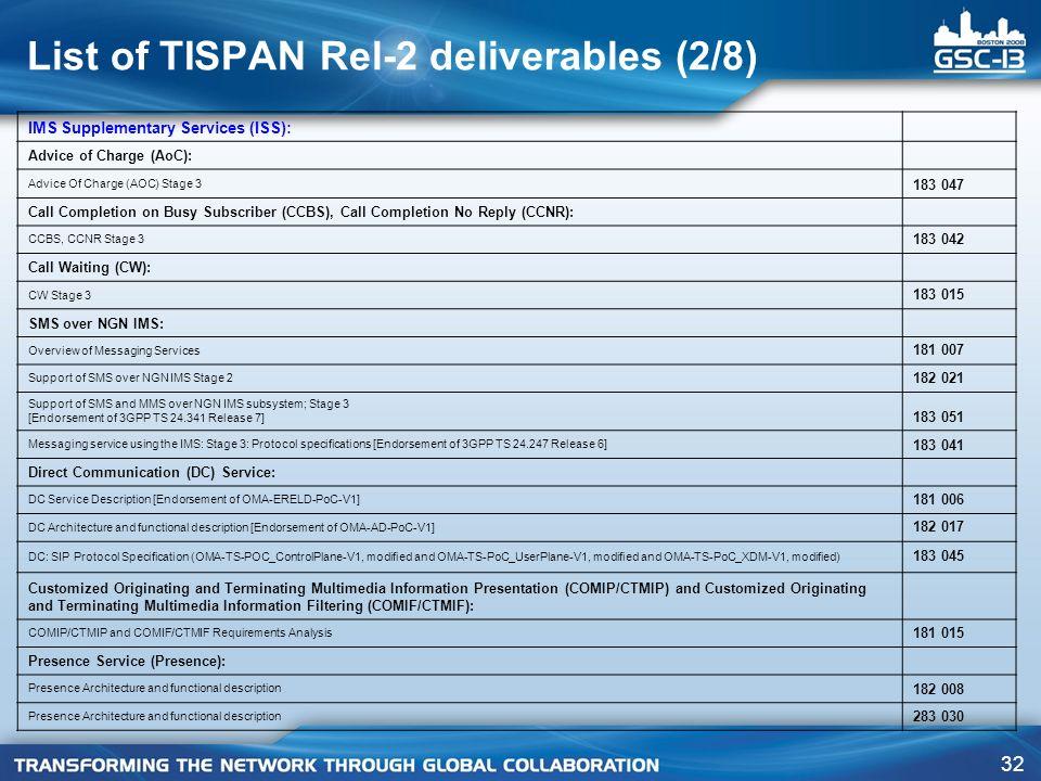 List of TISPAN Rel-2 deliverables (2/8)