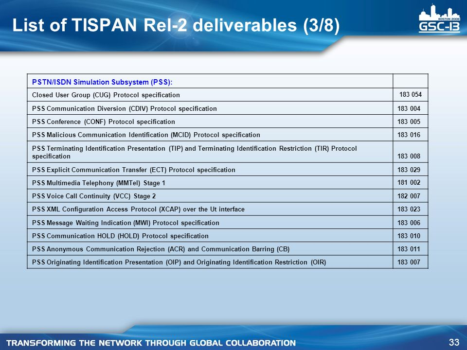 List of TISPAN Rel-2 deliverables (3/8)