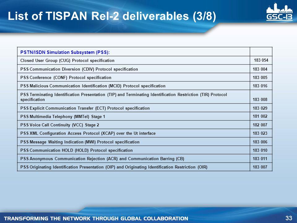 List of TISPAN Rel-2 deliverables (3/8)