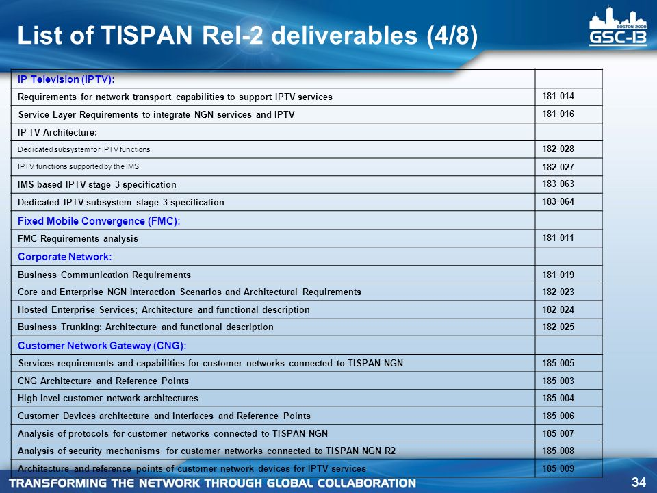 List of TISPAN Rel-2 deliverables (4/8)