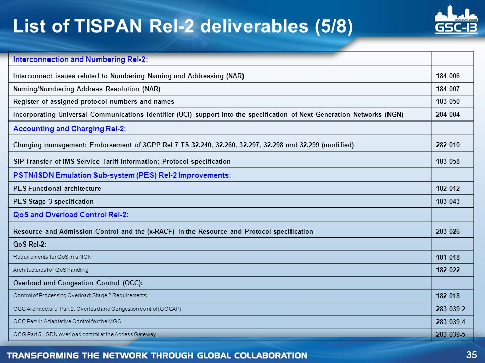 List of TISPAN Rel-2 deliverables (5/8)
