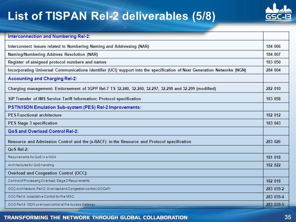 List of TISPAN Rel-2 deliverables (5/8)