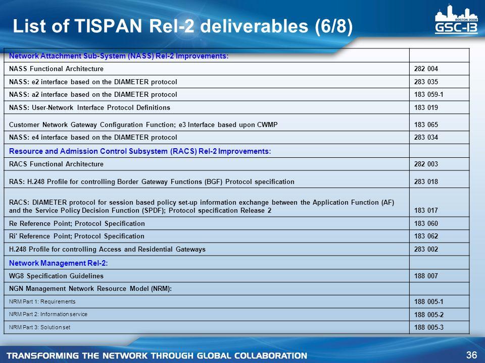 List of TISPAN Rel-2 deliverables (6/8)