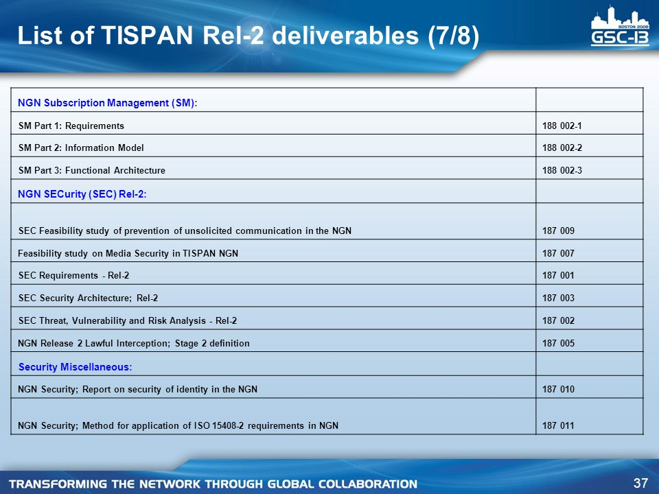 List of TISPAN Rel-2 deliverables (7/8)
