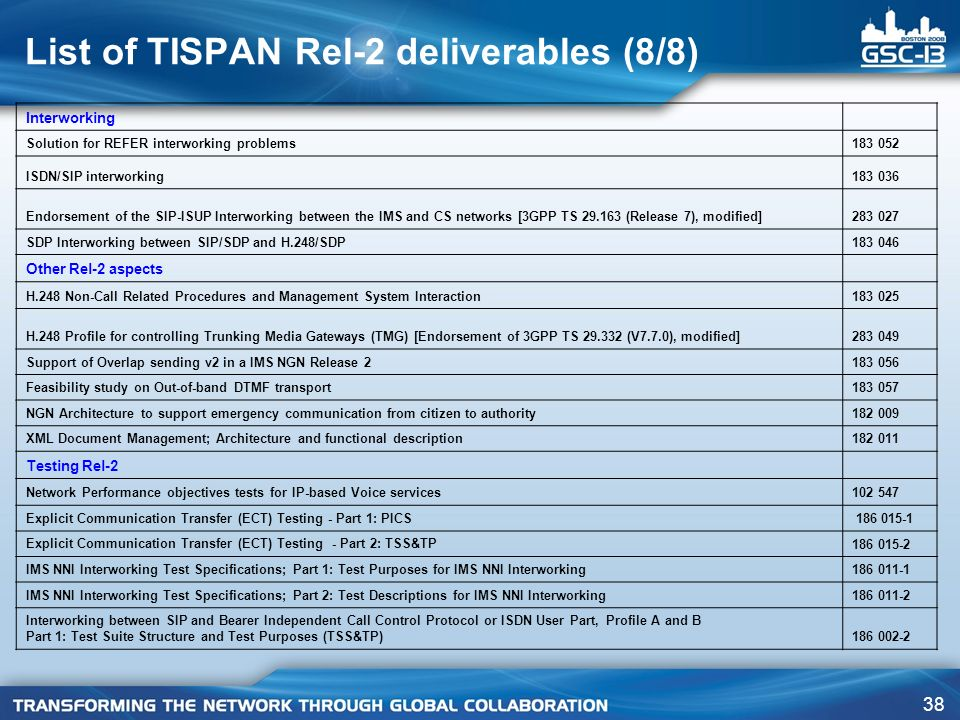 List of TISPAN Rel-2 deliverables (8/8)