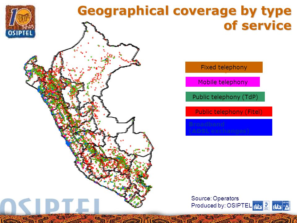 Geographical coverage by type of service