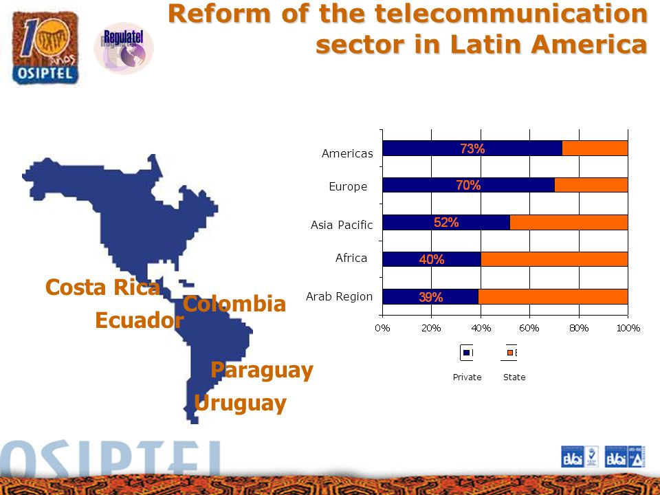 Reform of the telecommunication sector in Latin America