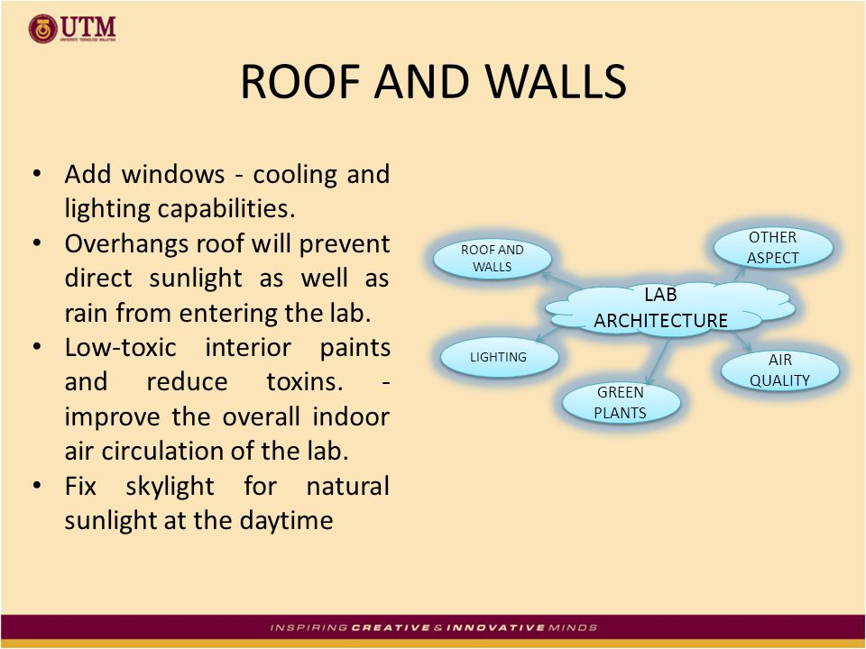 ROOF AND WALLS Add windows - cooling and lighting capabilities.