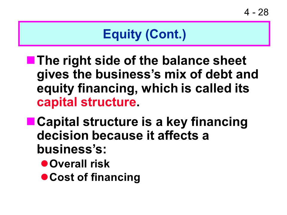 Business Financing and the Capital Structure Essay - Part 2
